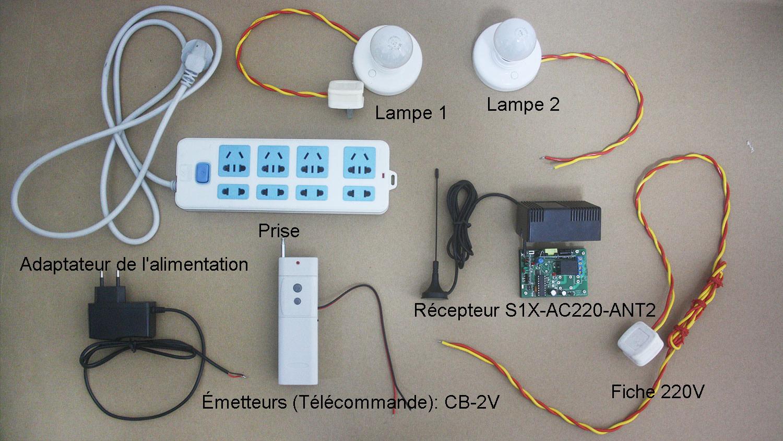 commande radio comment utiliser un appareil pour commander distance un autre appareil. Black Bedroom Furniture Sets. Home Design Ideas